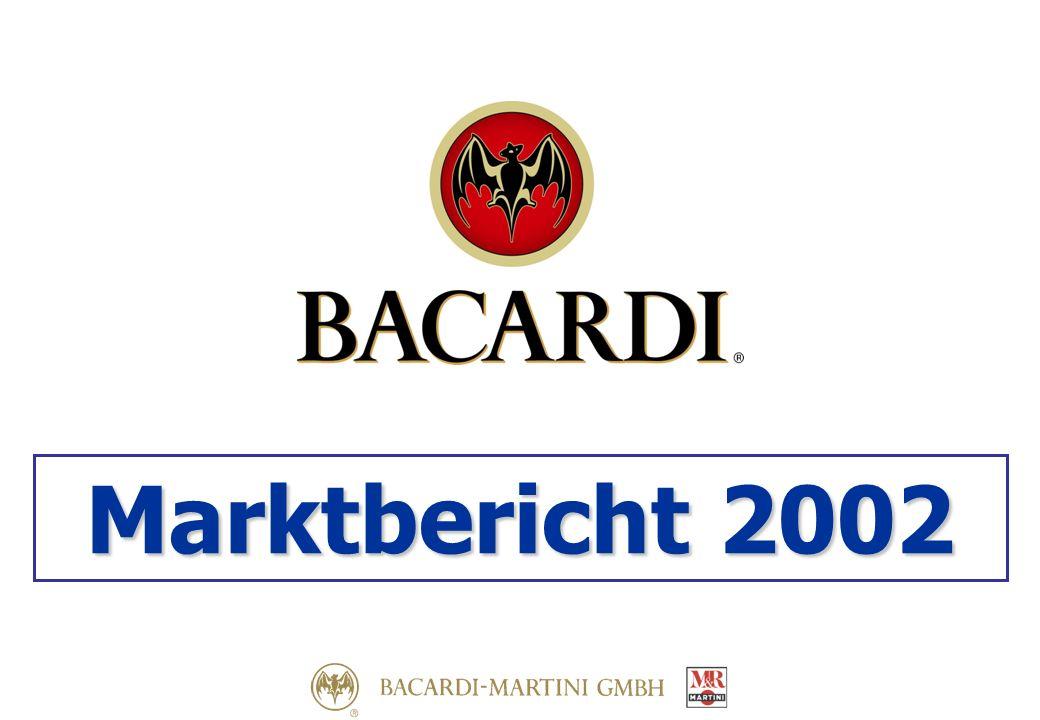 2 Die prägende Entwicklung im österreichischen Getränkemarkt 2002 ist das enorme Wachstum des Mixgetränke-Marktes.