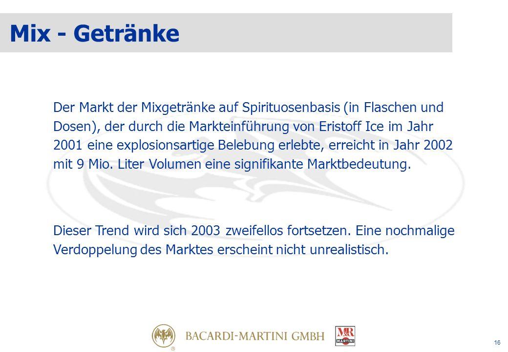 16 Mix - Getränke Der Markt der Mixgetränke auf Spirituosenbasis (in Flaschen und Dosen), der durch die Markteinführung von Eristoff Ice im Jahr 2001 eine explosionsartige Belebung erlebte, erreicht in Jahr 2002 mit 9 Mio.