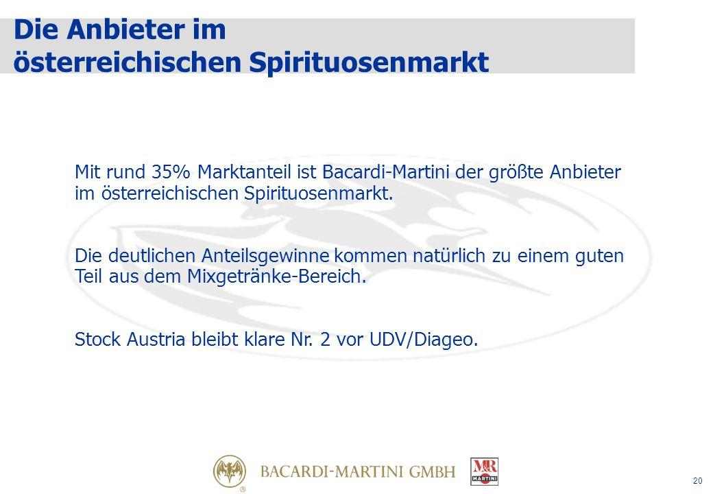 20 Die Anbieter im österreichischen Spirituosenmarkt Mit rund 35% Marktanteil ist Bacardi-Martini der größte Anbieter im österreichischen Spirituosenmarkt.