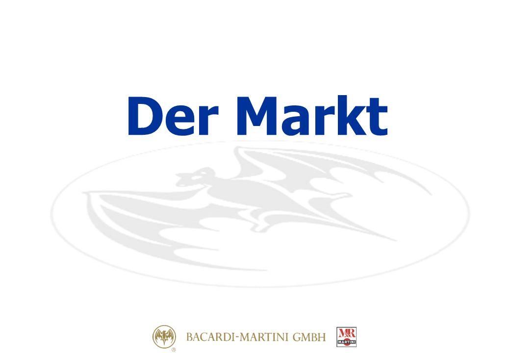 14 % Anteil am Gesamtmarkt Segmententwicklung am österreichischen Spirituosenmarkt Basis: IWSR/CANADEAN/NIELSEN 2002
