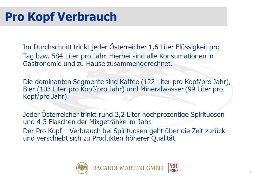 5 Pro Kopf Verbrauch Im Durchschnitt trinkt jeder Österreicher 1,6 Liter Flüssigkeit pro Tag bzw.