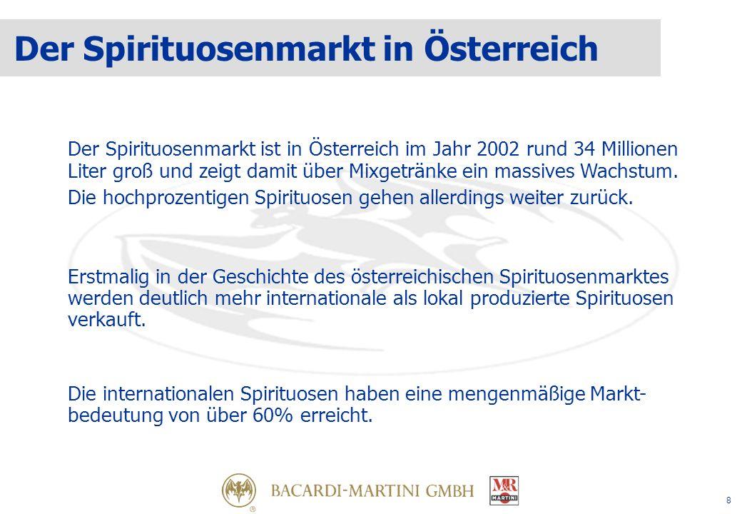 8 Der Spirituosenmarkt in Österreich Der Spirituosenmarkt ist in Österreich im Jahr 2002 rund 34 Millionen Liter groß und zeigt damit über Mixgetränke ein massives Wachstum.