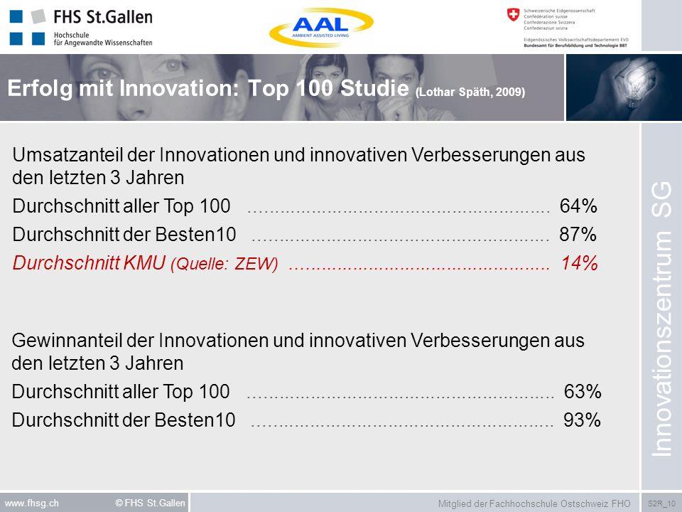 Mitglied der Fachhochschule Ostschweiz FHO S2R_10 www.fhsg.ch © FHS St.Gallen Umsatzanteil der Innovationen und innovativen Verbesserungen aus den let