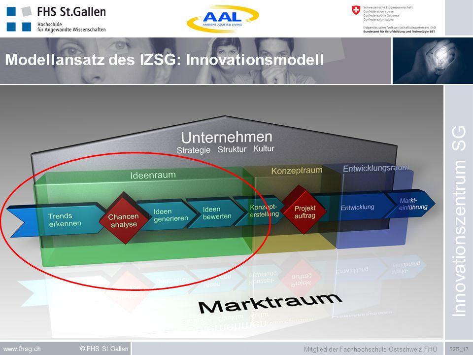 Mitglied der Fachhochschule Ostschweiz FHO S2R_17 www.fhsg.ch © FHS St.Gallen Modellansatz des IZSG: Innovationsmodell Innovationszentrum SG