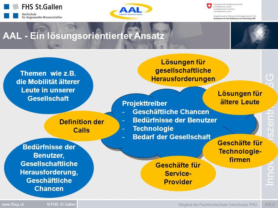 Mitglied der Fachhochschule Ostschweiz FHO S2R_5 www.fhsg.ch © FHS St.Gallen Innovationszentrum SG Projekttreiber -Geschäftliche Chancen -Bedürfnisse
