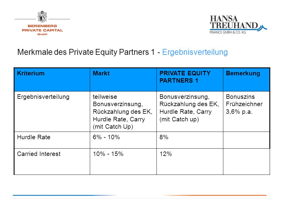 Merkmale des Private Equity Partners 1 - Ergebnisverteilung KriteriumMarktPRIVATE EQUITY PARTNERS 1 Bemerkung Ergebnisverteilungteilweise Bonusverzins