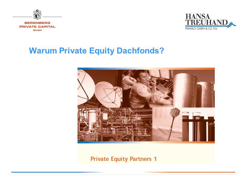 Warum Private Equity Dachfonds?