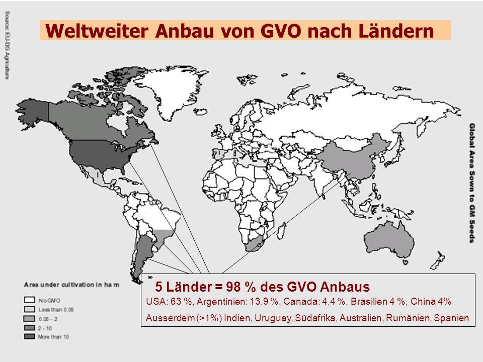 www.saveourseeds.org Weltweiter Anbau von GVO nach Ländern 5 Länder = 98 % des GVO Anbaus USA: 63 %, Argentinien: 13,9 %, Canada: 4,4 %, Brasilien 4 %