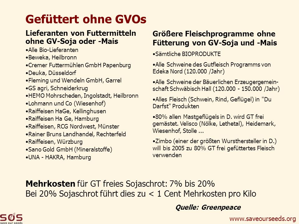 www.saveourseeds.org Gefüttert ohne GVOs Lieferanten von Futtermitteln ohne GV-Soja oder -Mais Alle Bio-Lieferanten Beweka, Heilbronn Cremer Futtermüh