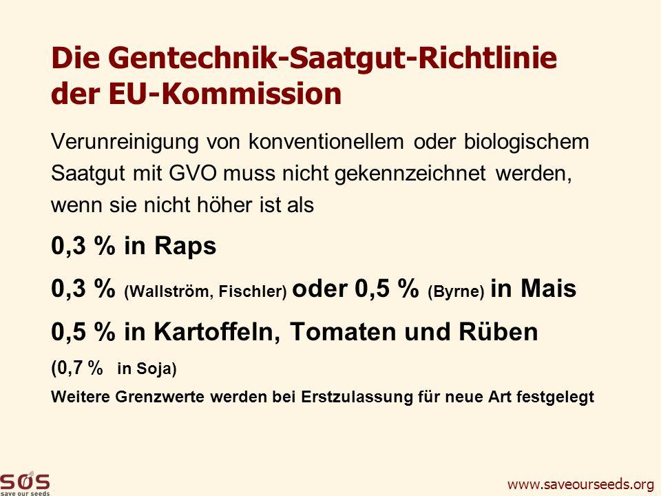 www.saveourseeds.org Die Gentechnik-Saatgut-Richtlinie der EU-Kommission Verunreinigung von konventionellem oder biologischem Saatgut mit GVO muss nic