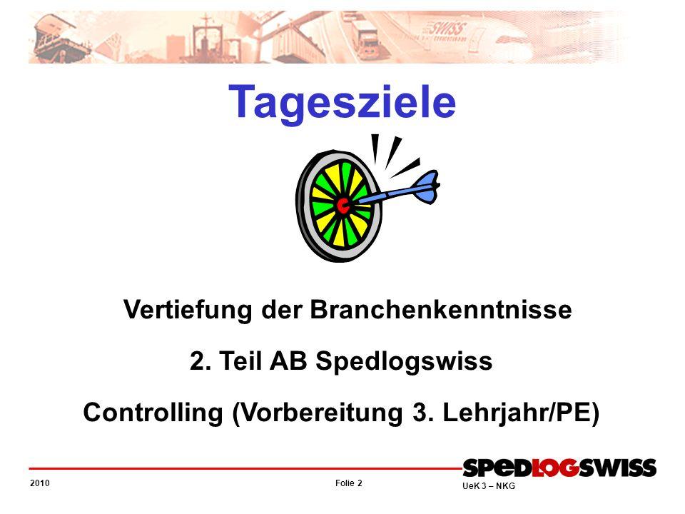 Folie 2 2010 UeK 3 – NKG Tagesziele Vertiefung der Branchenkenntnisse 2. Teil AB Spedlogswiss Controlling (Vorbereitung 3. Lehrjahr/PE)