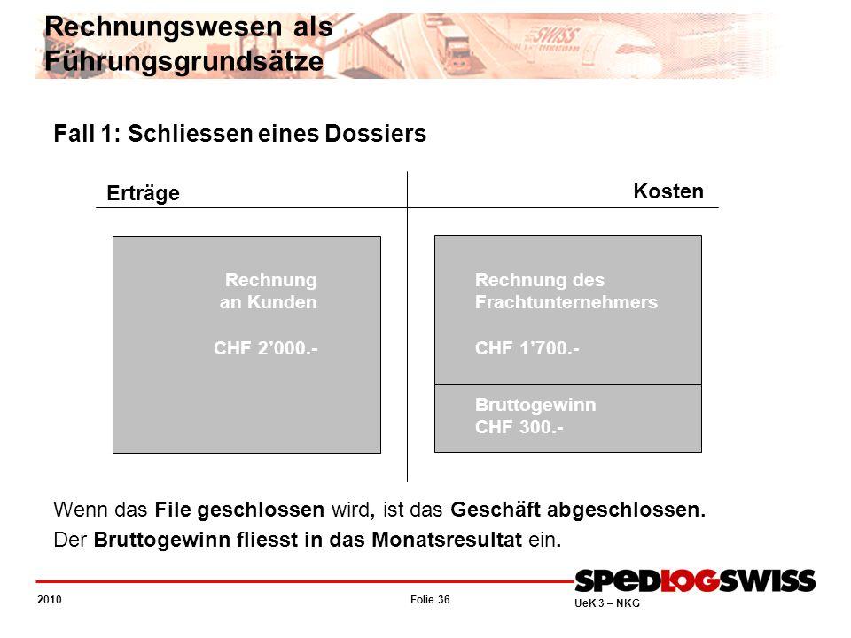 Folie 36 2010 UeK 3 – NKG Rechnungswesen als Führungsgrundsätze Fall 1: Schliessen eines Dossiers Wenn das File geschlossen wird, ist das Geschäft abg