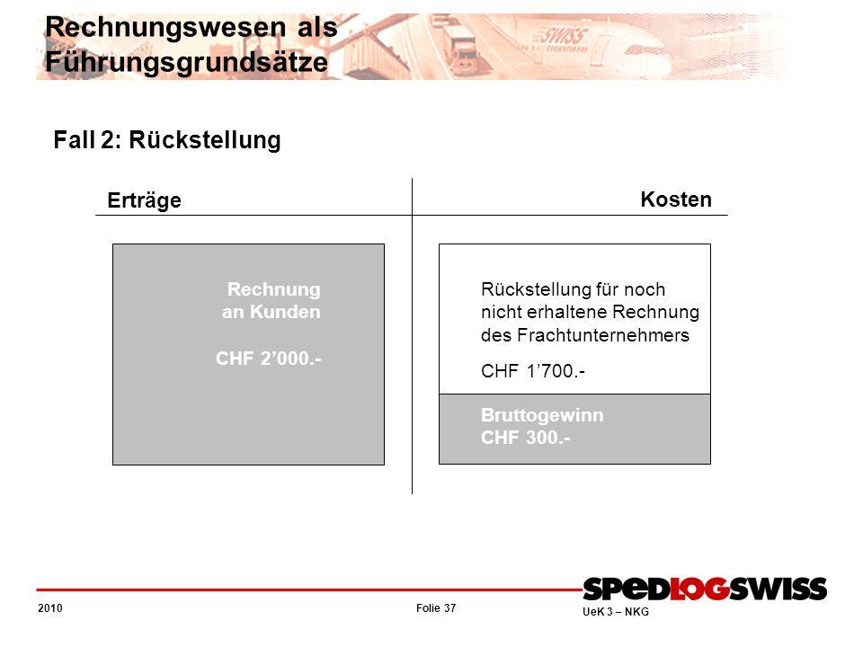 Folie 37 2010 UeK 3 – NKG Rechnungswesen als Führungsgrundsätze Fall 2: Rückstellung Erträge Kosten Rechnung an Kunden CHF 2000.- Rückstellung für noc
