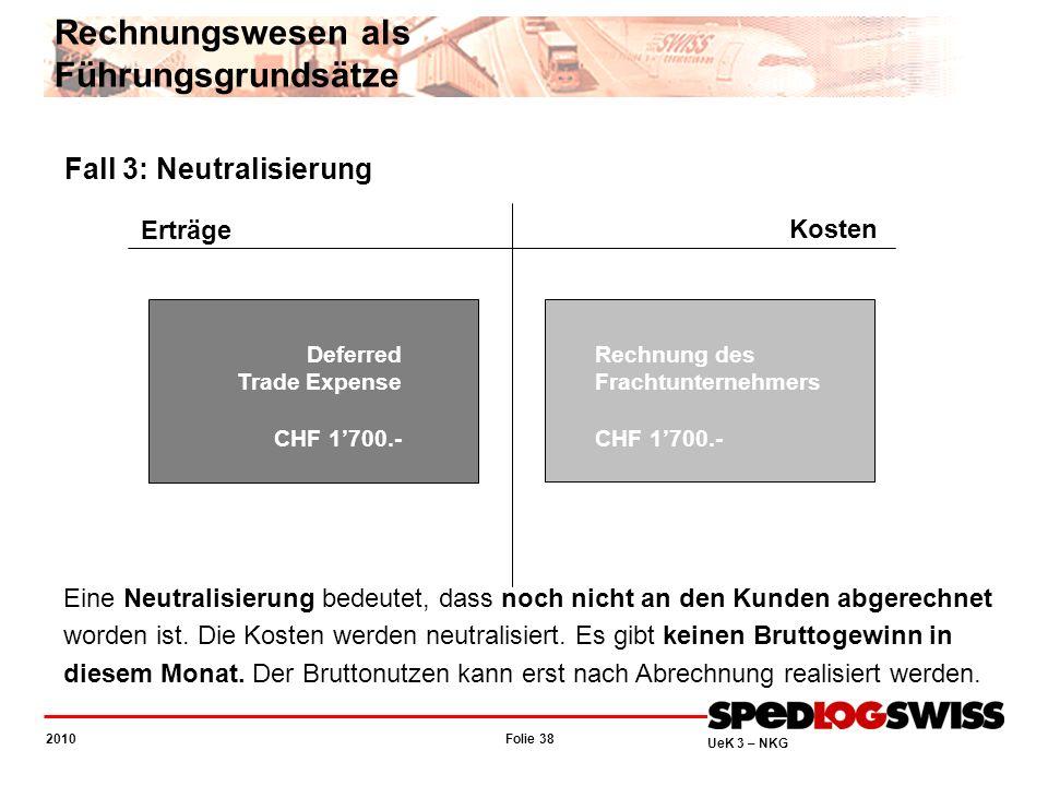 Folie 38 2010 UeK 3 – NKG Rechnungswesen als Führungsgrundsätze Fall 3: Neutralisierung Eine Neutralisierung bedeutet, dass noch nicht an den Kunden a