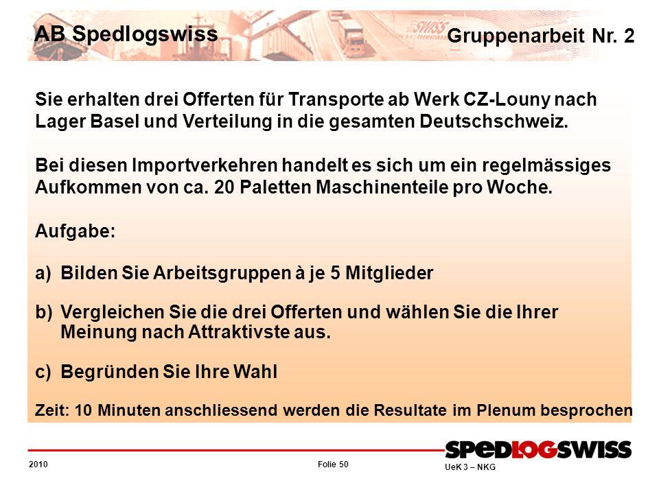Folie 50 2010 UeK 3 – NKG AB Spedlogswiss Gruppenarbeit Nr. 2 Sie erhalten drei Offerten für Transporte ab Werk CZ-Louny nach Lager Basel und Verteilu