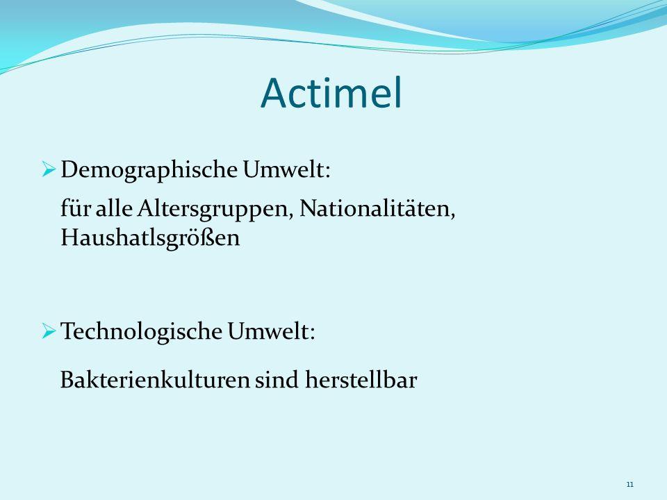 11 Actimel Demographische Umwelt: für alle Altersgruppen, Nationalitäten, Haushatlsgrößen Technologische Umwelt: Bakterienkulturen sind herstellbar
