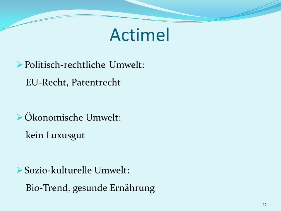 12 Actimel Politisch-rechtliche Umwelt: EU-Recht, Patentrecht Ökonomische Umwelt: kein Luxusgut Sozio-kulturelle Umwelt: Bio-Trend, gesunde Ernährung