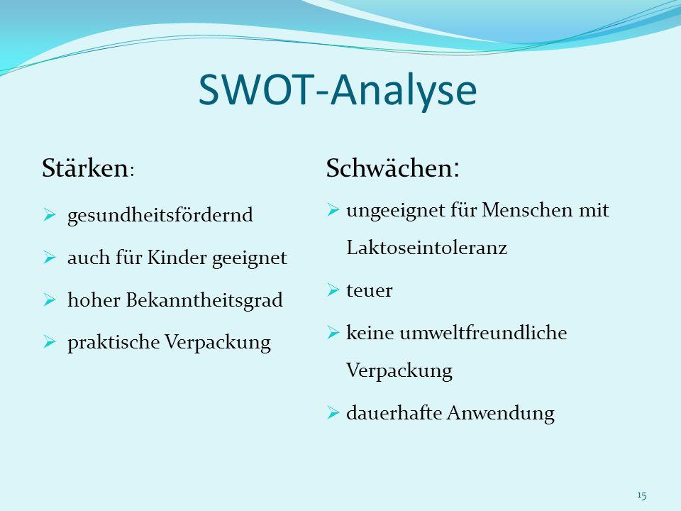15 SWOT-Analyse Stärken : gesundheitsfördernd auch für Kinder geeignet hoher Bekanntheitsgrad praktische Verpackung Schwächen : ungeeignet für Mensche