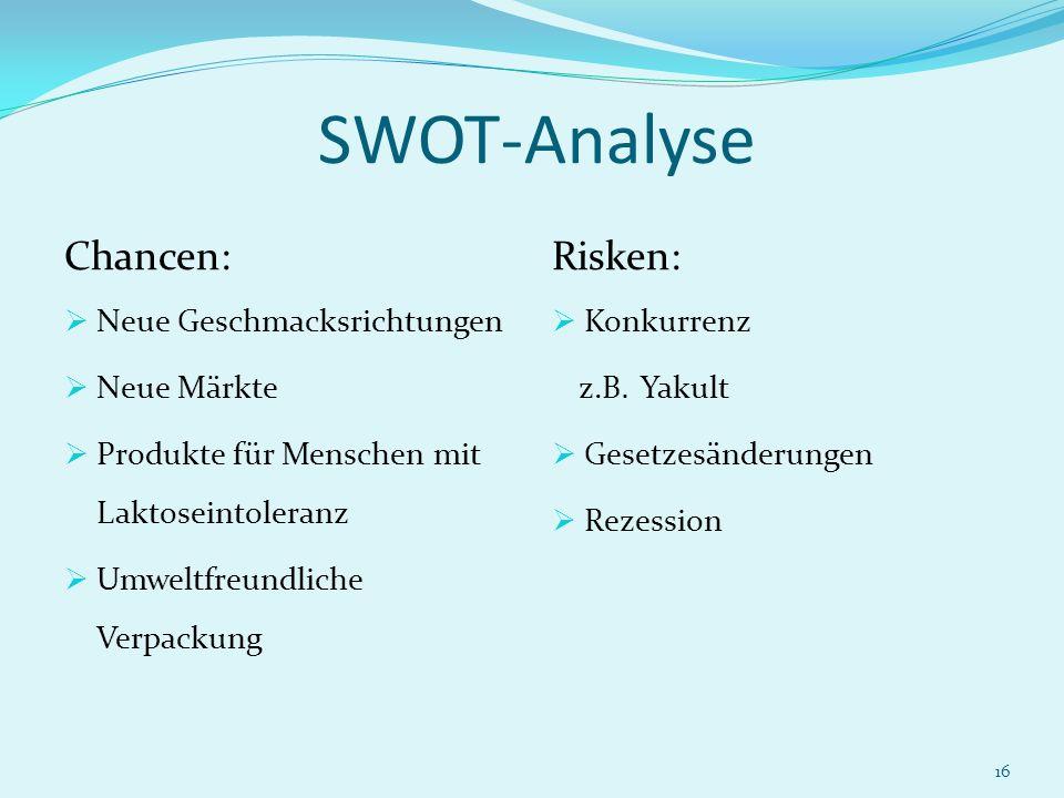 16 SWOT-Analyse Chancen: Neue Geschmacksrichtungen Neue Märkte Produkte für Menschen mit Laktoseintoleranz Umweltfreundliche Verpackung Risken: Konkur