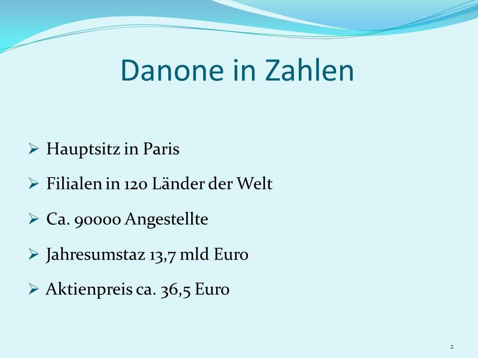 2 Danone in Zahlen Hauptsitz in Paris Filialen in 120 Länder der Welt Ca. 90000 Angestellte Jahresumstaz 13,7 mld Euro Aktienpreis ca. 36,5 Euro