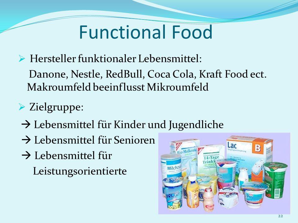 22 Functional Food Hersteller funktionaler Lebensmittel: Danone, Nestle, RedBull, Coca Cola, Kraft Food ect. Makroumfeld beeinflusst Mikroumfeld Zielg