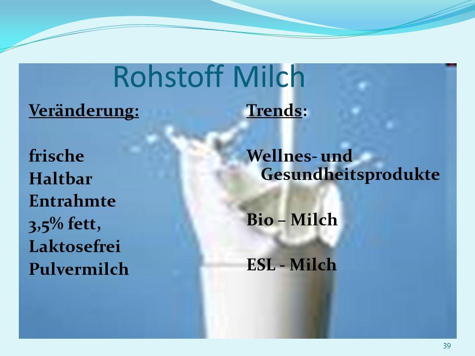 39 Rohstoff Milch Veränderung: frische Haltbar Entrahmte 3,5% fett, Laktosefrei Pulvermilch Trends: Wellnes- und Gesundheitsprodukte Bio – Milch ESL -