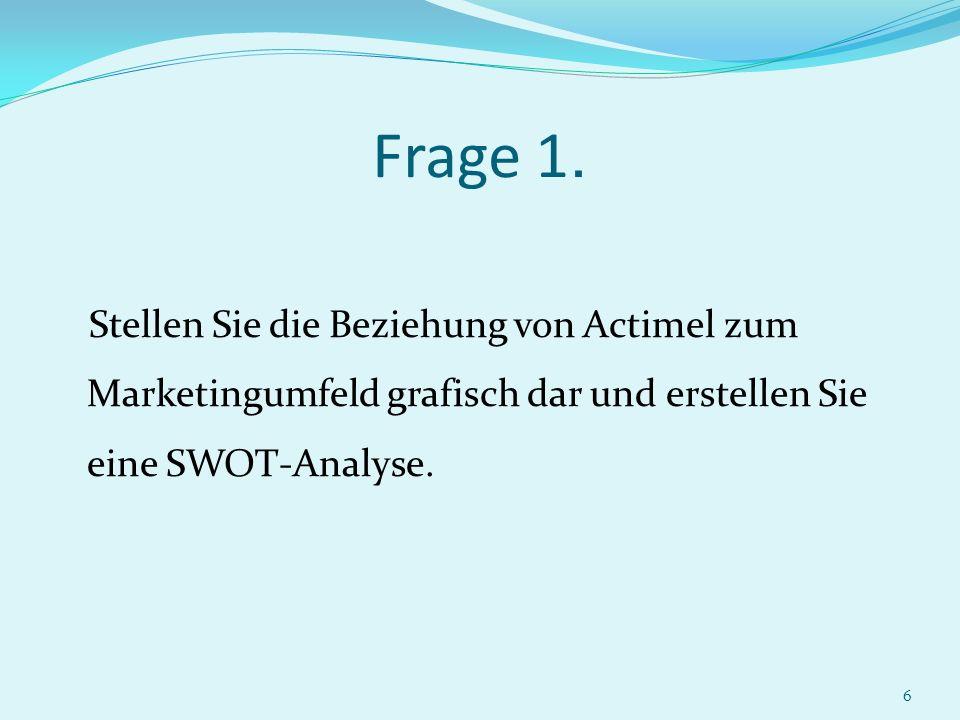 6 Frage 1. Stellen Sie die Beziehung von Actimel zum Marketingumfeld grafisch dar und erstellen Sie eine SWOT-Analyse.