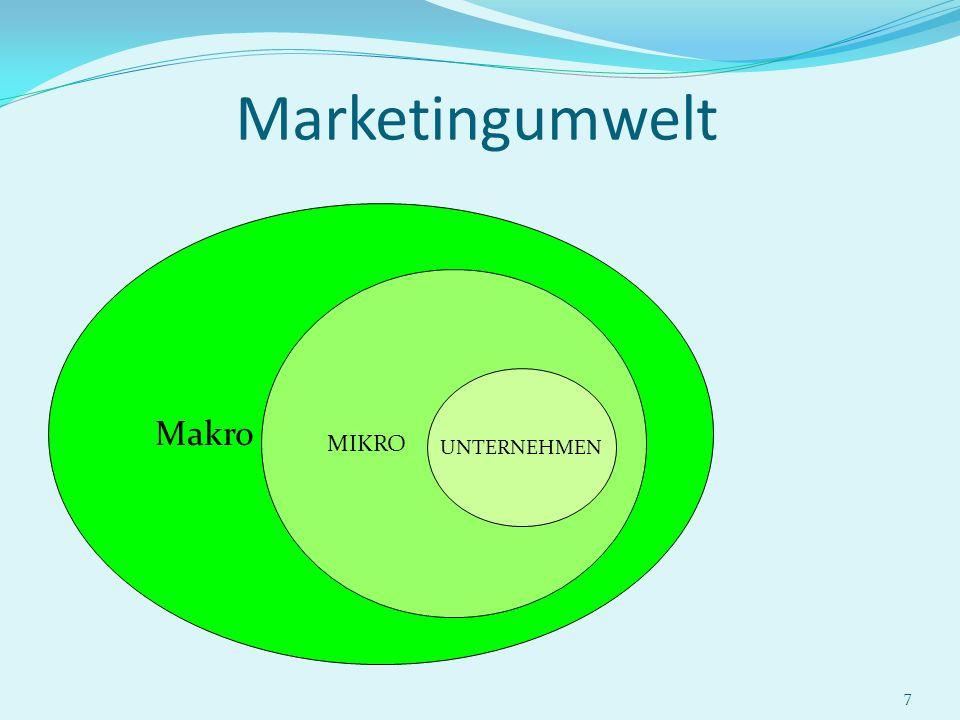 7 Marketingumwelt Makro MIKRO UNTERNEHMEN