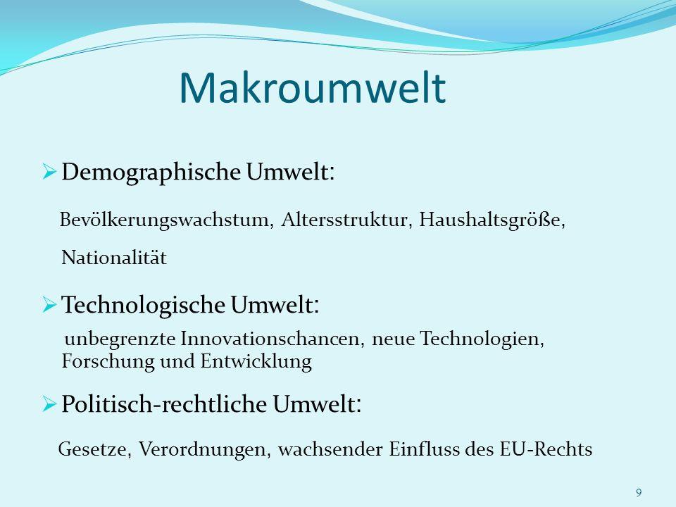 9 Makroumwelt Demographische Umwelt : Bevölkerungswachstum, Altersstruktur, Haushaltsgröße, Nationalität Technologische Umwelt : unbegrenzte Innovatio