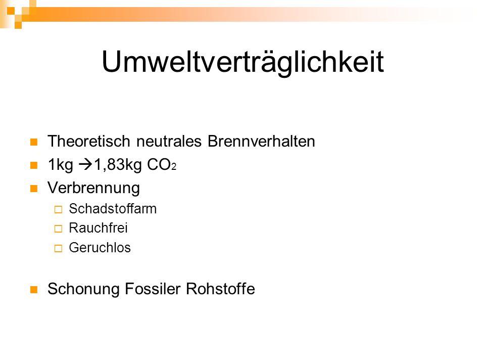 Umweltverträglichkeit Theoretisch neutrales Brennverhalten 1kg 1,83kg CO 2 Verbrennung Schadstoffarm Rauchfrei Geruchlos Schonung Fossiler Rohstoffe