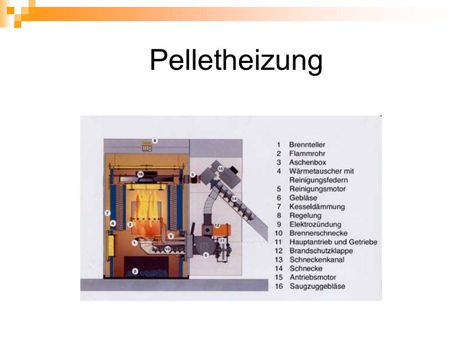 Pelletheizung