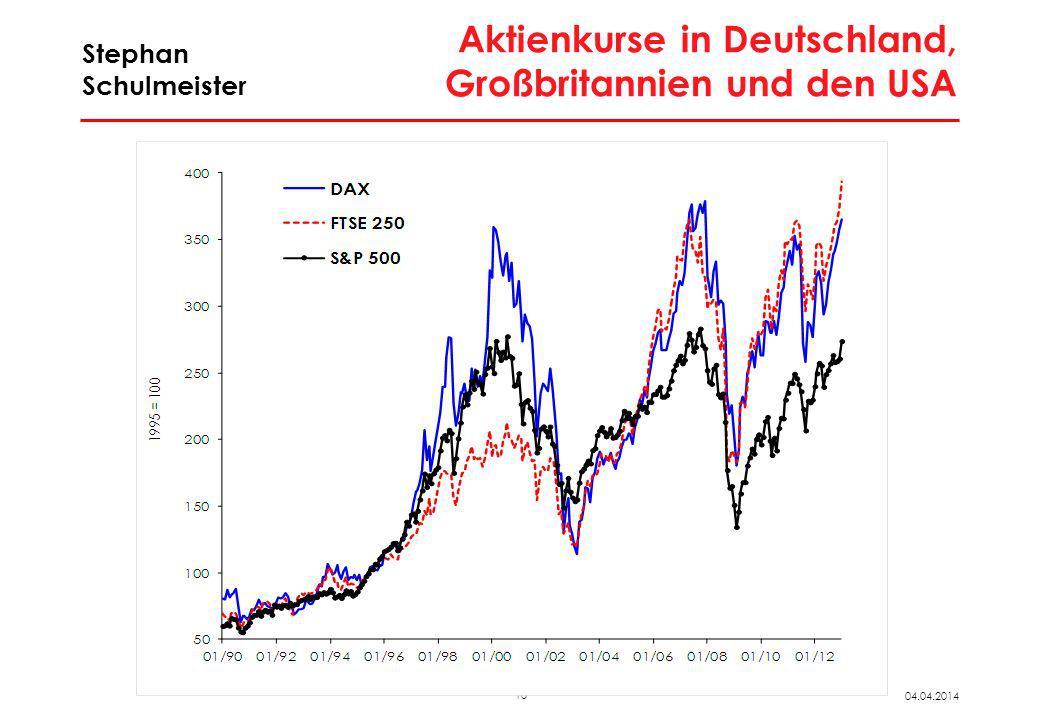 10 04.04.2014 Stephan Schulmeister Aktienkurse in Deutschland, Großbritannien und den USA