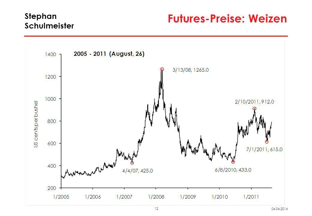 12 04.04.2014 Stephan Schulmeister Futures-Preise: Weizen
