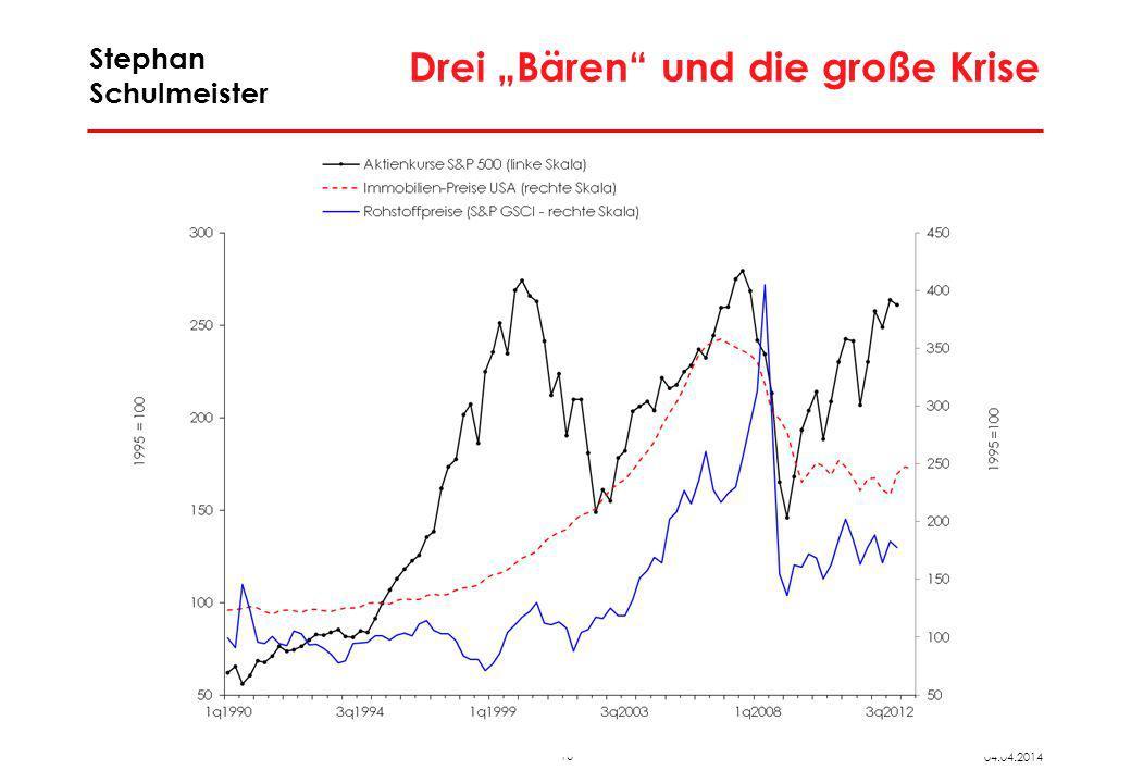 16 04.04.2014 Stephan Schulmeister Drei Bären und die große Krise