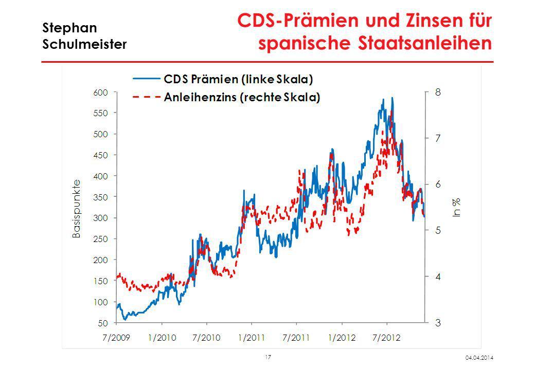 17 04.04.2014 Stephan Schulmeister CDS-Prämien und Zinsen für spanische Staatsanleihen