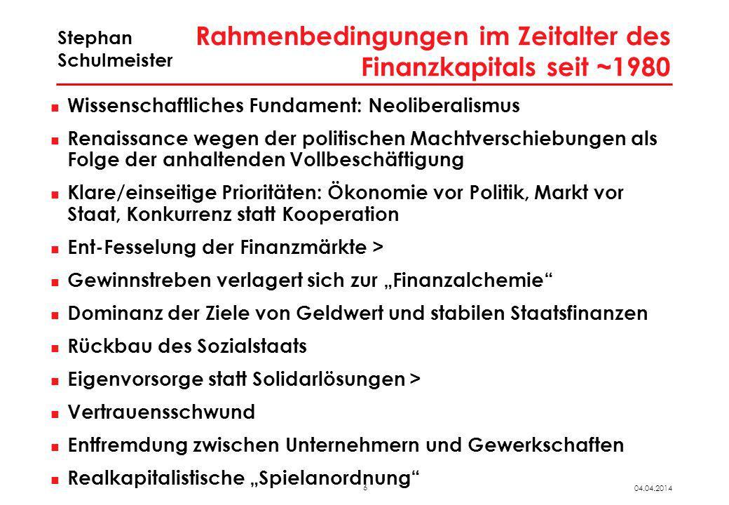 6 04.04.2014 Stephan Schulmeister Rahmenbedingungen im Zeitalter des Finanzkapitals seit ~1980 Wissenschaftliches Fundament: Neoliberalismus Renaissan