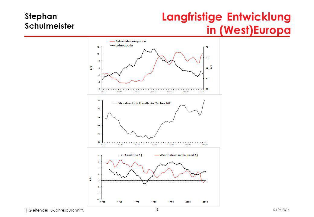 19 04.04.2014 Stephan Schulmeister Handelsvolumen auf den globalen Finanzmärkten