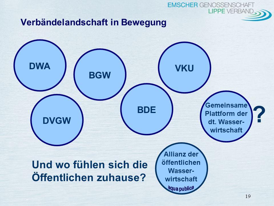 19 Verbändelandschaft in Bewegung BGWDWADVGWVKUBDE Und wo fühlen sich die Öffentlichen zuhause? Allianz der öffentlichen Wasser- wirtschaft Gemeinsame