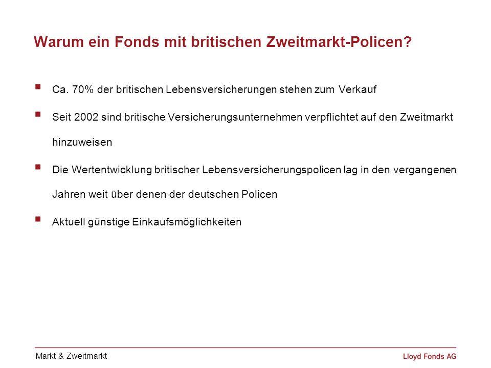 Warum ein Fonds mit britischen Zweitmarkt-Policen? Ca. 70% der britischen Lebensversicherungen stehen zum Verkauf Seit 2002 sind britische Versicherun