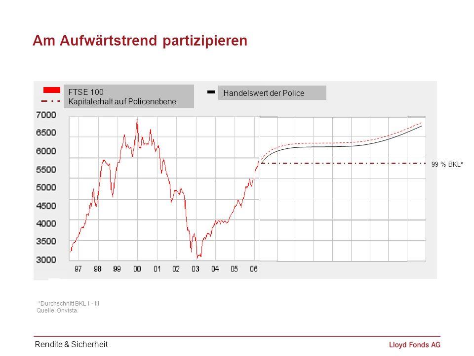 Am Aufwärtstrend partizipieren FTSE 100 Kapitalerhalt auf Policenebene Handelswert der Police 99 % BKL* Rendite & Sicherheit *Durchschnitt BKL I - III