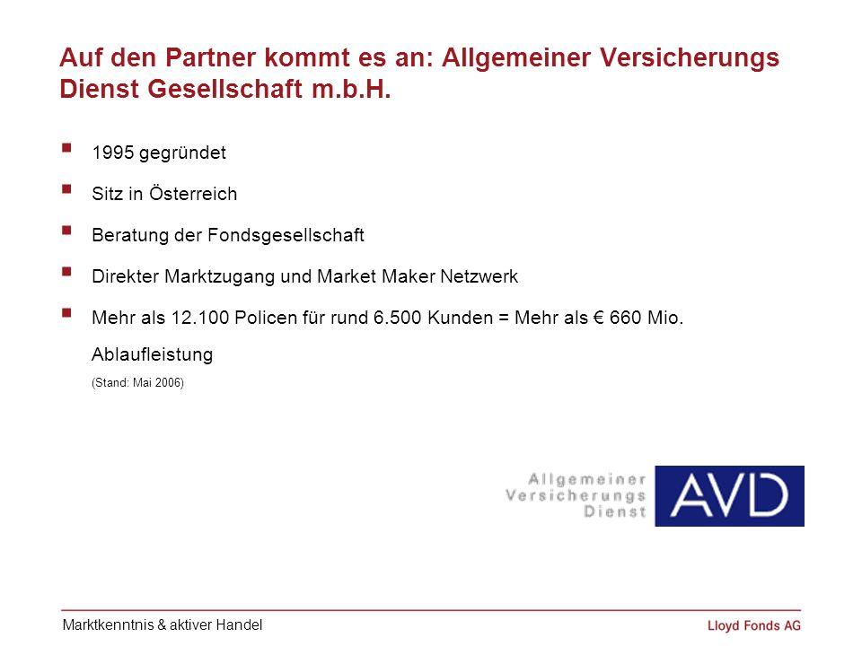 Auf den Partner kommt es an: Allgemeiner Versicherungs Dienst Gesellschaft m.b.H. 1995 gegründet Sitz in Österreich Beratung der Fondsgesellschaft Dir