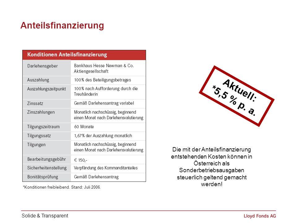 Anteilsfinanzierung Die mit der Anteilsfinanzierung entstehenden Kosten können in Österreich als Sonderbetriebsausgaben steuerlich geltend gemacht wer