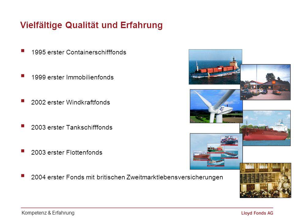 Vielfältige Qualität und Erfahrung 1995 erster Containerschifffonds 1999 erster Immobilienfonds 2002 erster Windkraftfonds 2003 erster Tankschifffonds