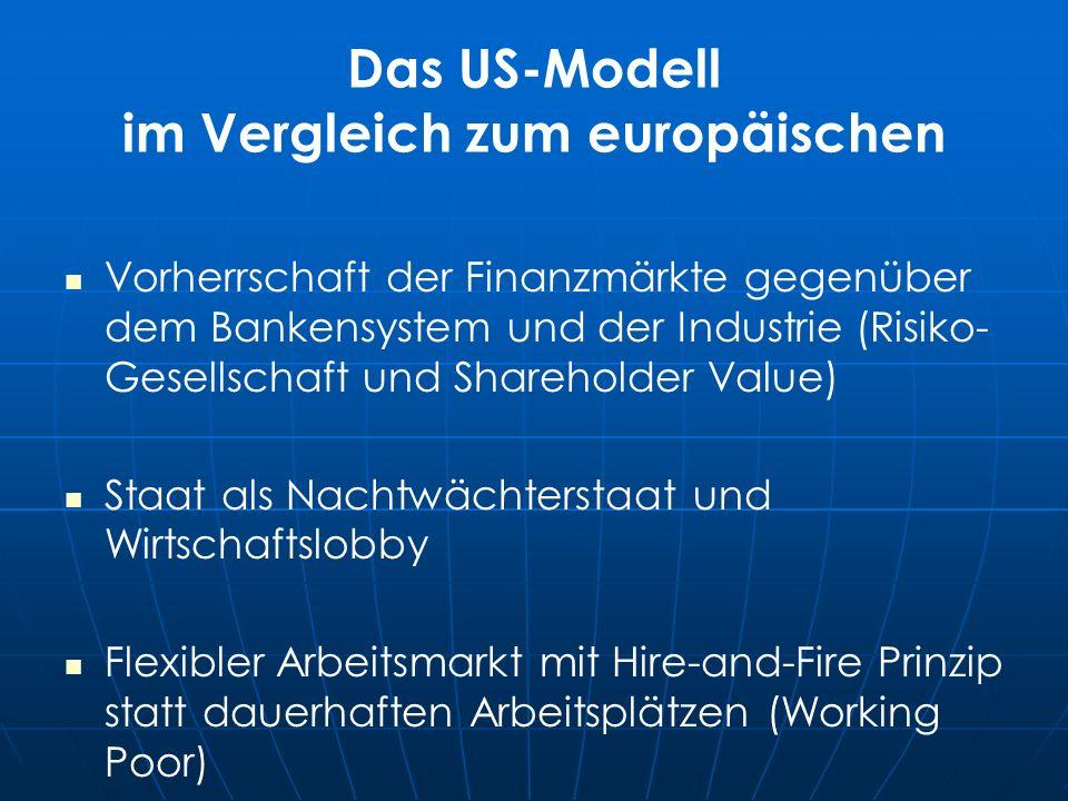 Das US-Modell im Vergleich zum europäischen Vorherrschaft der Finanzmärkte gegenüber dem Bankensystem und der Industrie (Risiko- Gesellschaft und Shareholder Value) Staat als Nachtwächterstaat und Wirtschaftslobby Flexibler Arbeitsmarkt mit Hire-and-Fire Prinzip statt dauerhaften Arbeitsplätzen (Working Poor)