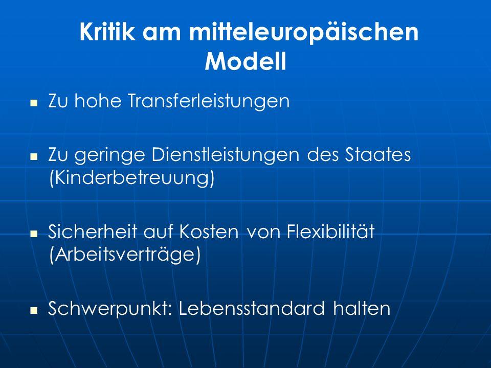 Kritik am mitteleuropäischen Modell Zu hohe Transferleistungen Zu geringe Dienstleistungen des Staates (Kinderbetreuung) Sicherheit auf Kosten von Flexibilität (Arbeitsverträge) Schwerpunkt: Lebensstandard halten