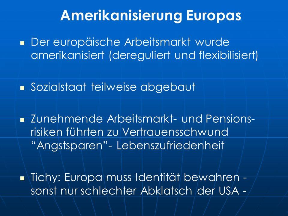 Amerikanisierung Europas Der europäische Arbeitsmarkt wurde amerikanisiert (dereguliert und flexibilisiert) Sozialstaat teilweise abgebaut Zunehmende Arbeitsmarkt- und Pensions- risiken führten zu Vertrauensschwund Angstsparen- Lebenszufriedenheit Tichy: Europa muss Identität bewahren - sonst nur schlechter Abklatsch der USA -