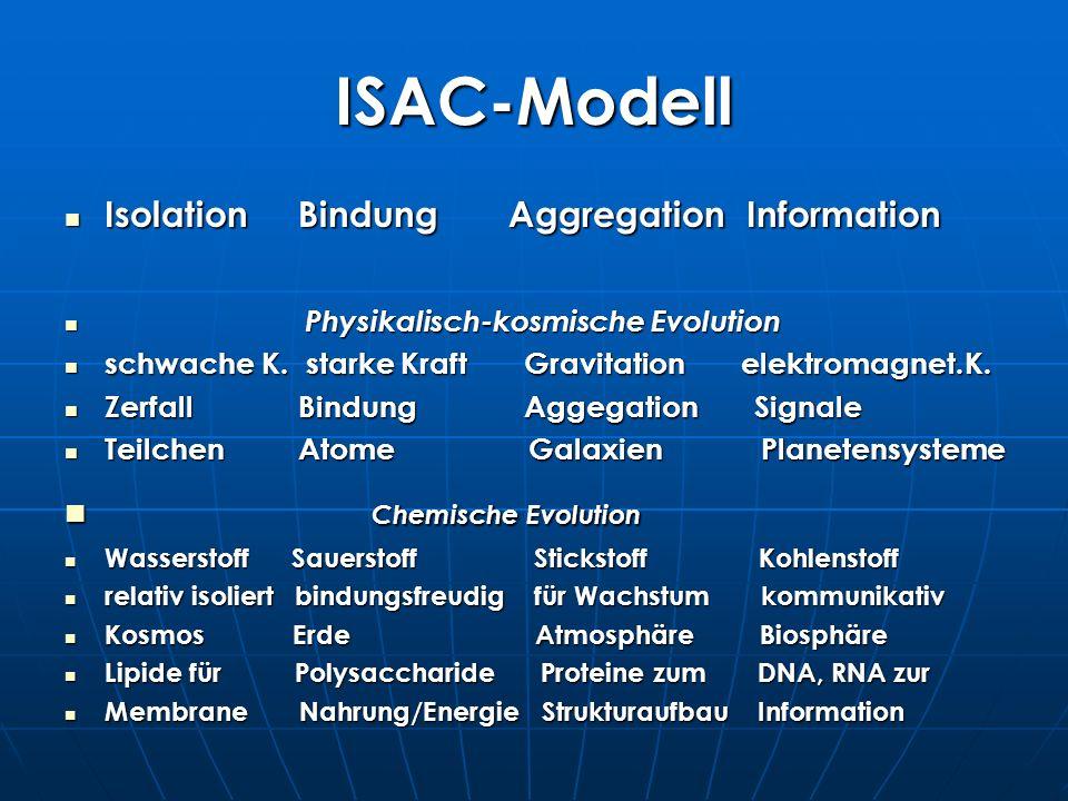 ISAC-Modell Isolation Bindung Aggregation Information Isolation Bindung Aggregation Information Physikalisch-kosmische Evolution Physikalisch-kosmische Evolution schwache K.