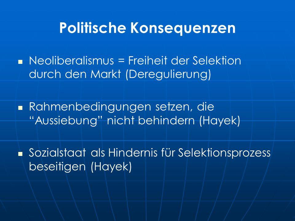 Politische Konsequenzen Neoliberalismus = Freiheit der Selektion durch den Markt (Deregulierung) Rahmenbedingungen setzen, die Aussiebung nicht behindern (Hayek) Sozialstaat als Hindernis für Selektionsprozess beseitigen (Hayek)