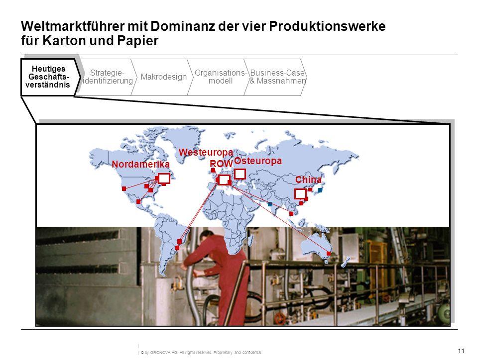 11 | © by GRONOVA AG. All rights reserved. Proprietary and confidential. | Weltmarktführer mit Dominanz der vier Produktionswerke für Karton und Papie