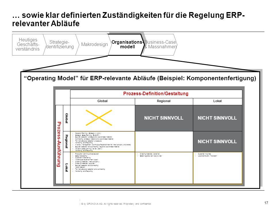 17 | © by GRONOVA AG. All rights reserved. Proprietary and confidential. | … sowie klar definierten Zuständigkeiten für die Regelung ERP- relevanter A